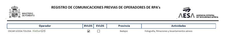 Listado Operador de Drones NaturGIS